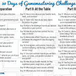 30 Days of Gamemastering Challenge